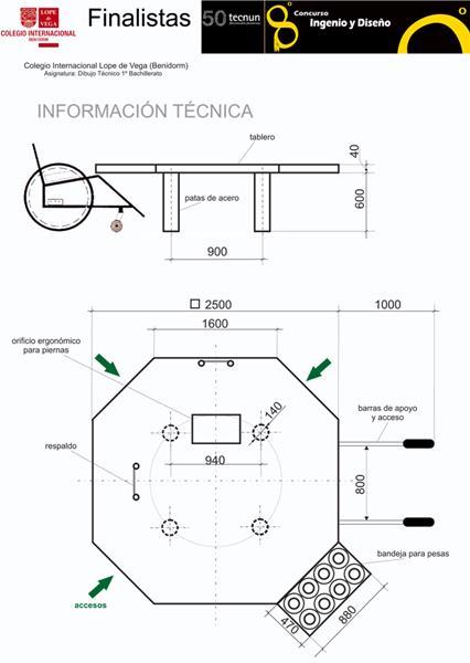 proyecto-técnoco